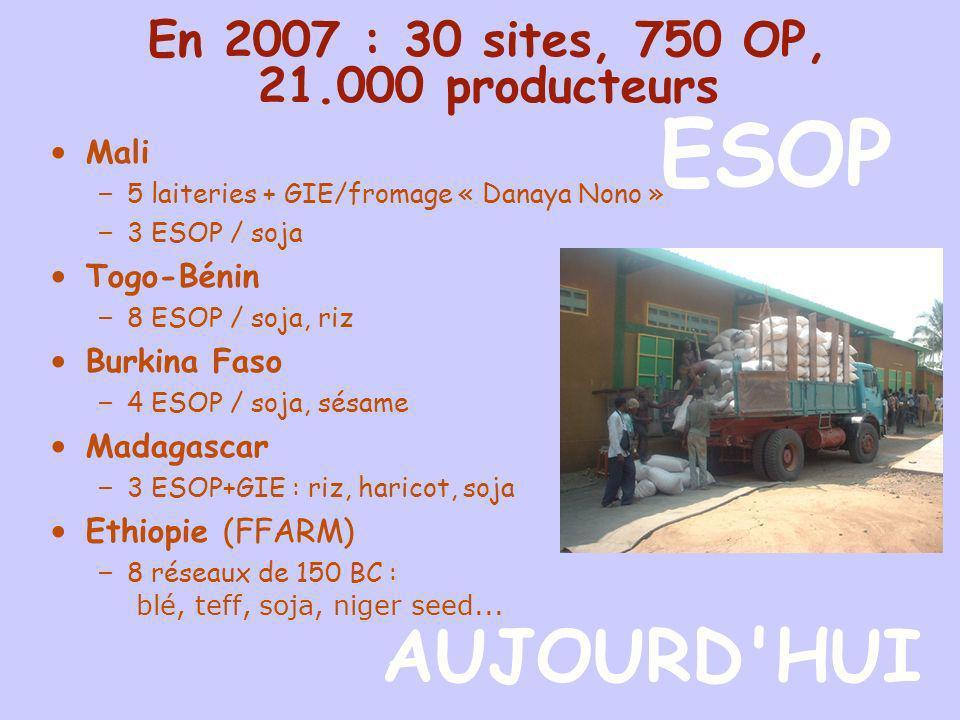 ESOP AUJOURD'HUI En 2007 : 30 sites, 750 OP, 21.000 producteurs Mali – 5 laiteries + GIE/fromage « Danaya Nono » – 3 ESOP / soja Togo-Bénin – 8 ESOP /