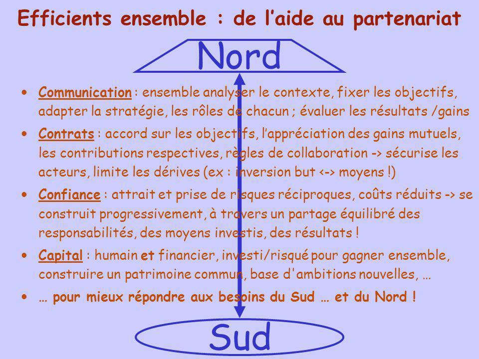 Nord Sud Efficients ensemble : de laide au partenariat Communication : ensemble analyser le contexte, fixer les objectifs, adapter la stratégie, les r