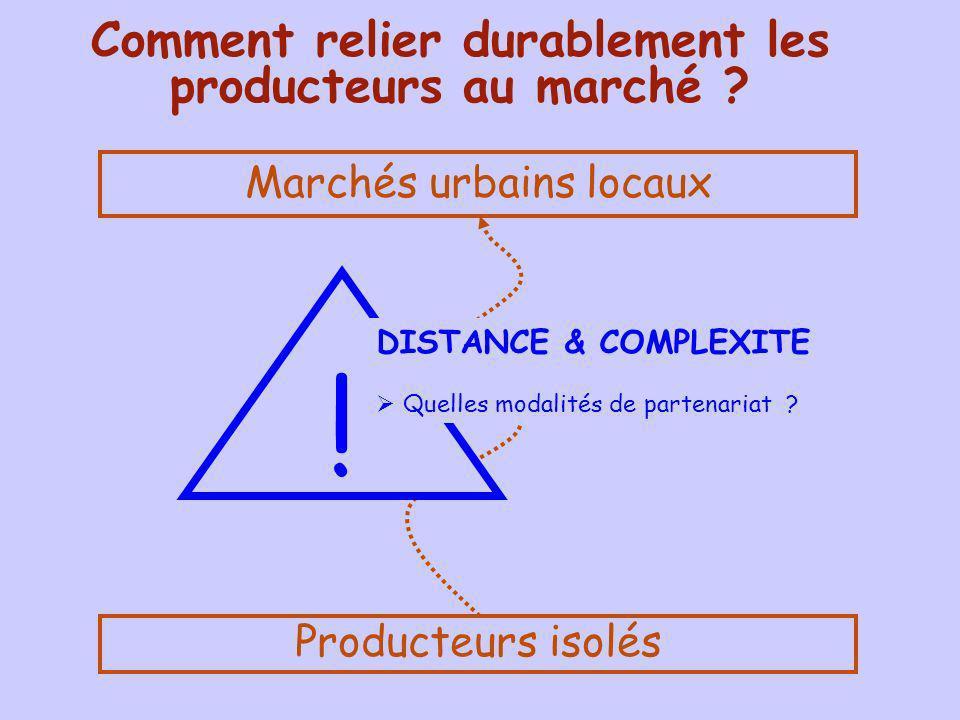 Comment relier durablement les producteurs au marché ? Marchés urbains locaux ! DISTANCE & COMPLEXITE Quelles modalités de partenariat ? Producteurs i