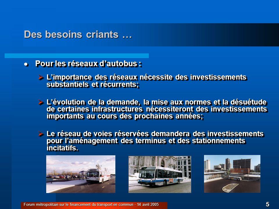 5 Forum métropolitain sur le financement du transport en commun - 14 avril 2005 Des besoins criants … Pour les réseaux dautobus : Pour les réseaux dau