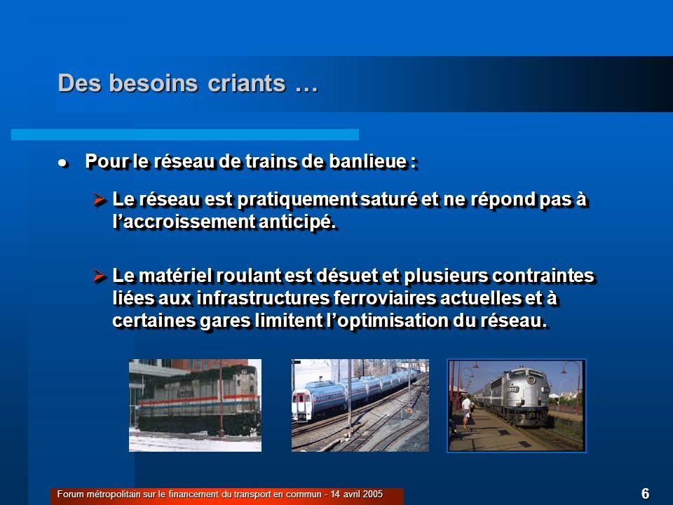 6 Forum métropolitain sur le financement du transport en commun - 14 avril 2005 Des besoins criants … Pour le réseau de trains de banlieue : Pour le r