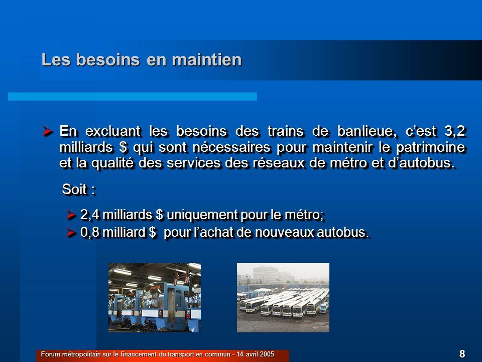 8 Forum métropolitain sur le financement du transport en commun - 14 avril 2005 Les besoins en maintien En excluant les besoins des trains de banlieue