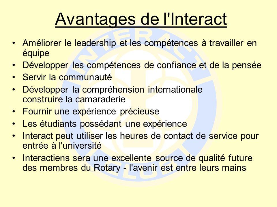Avantages de l'Interact Améliorer le leadership et les compétences à travailler en équipe Développer les compétences de confiance et de la pensée Serv