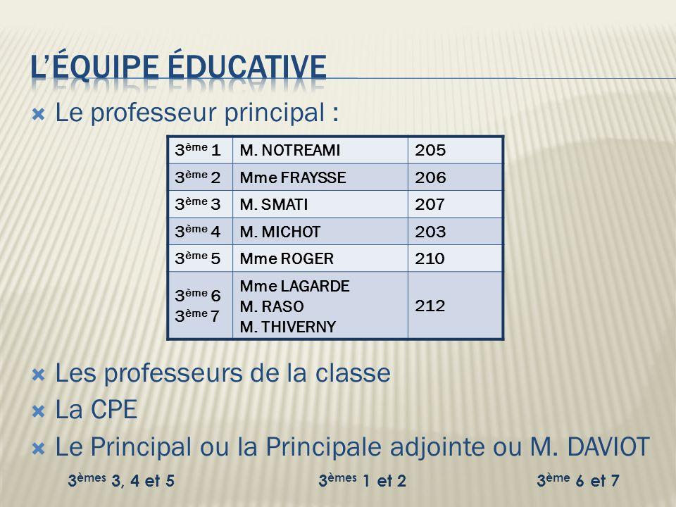 Le professeur principal : Les professeurs de la classe La CPE Le Principal ou la Principale adjointe ou M.