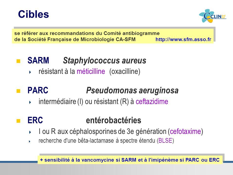 Centre de coordination Sud-Est de la lutte contre les infections nosocomiales & associées aux soins Cibles SARM Staphylococcus aureus résistant à la méticilline (oxacilline) PARC Pseudomonas aeruginosa intermédiaire (I) ou résistant (R) à ceftazidime ERCentérobactéries I ou R aux céphalosporines de 3e génération (cefotaxime) recherche d une bêta-lactamase à spectre étendu (BLSE) se référer aux recommandations du Comité antibiogramme de la Société Française de Microbiologie CA-SFM http://www.sfm.asso.fr se référer aux recommandations du Comité antibiogramme de la Société Française de Microbiologie CA-SFM http://www.sfm.asso.fr + sensibilité à la vancomycine si SARM et à l imipénème si PARC ou ERC