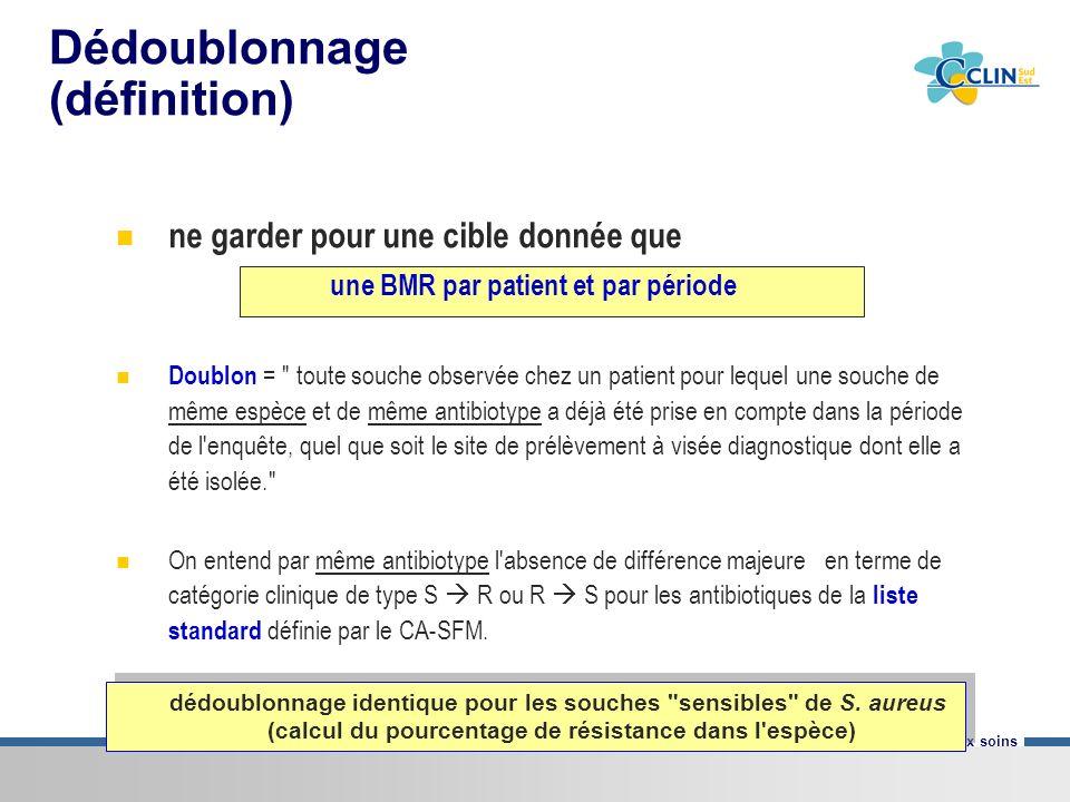 Centre de coordination Sud-Est de la lutte contre les infections nosocomiales & associées aux soins Dédoublonnage (définition) ne garder pour une cibl