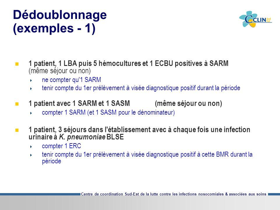 Centre de coordination Sud-Est de la lutte contre les infections nosocomiales & associées aux soins Dédoublonnage (exemples - 1) 1 patient, 1 LBA puis 5 hémocultures et 1 ECBU positives à SARM (même séjour ou non) ne compter qu 1 SARM tenir compte du 1er prélèvement à visée diagnostique positif durant la période 1 patient avec 1 SARM et 1 SASM (même séjour ou non) compter 1 SARM (et 1 SASM pour le dénominateur) 1 patient, 3 séjours dans l établissement avec à chaque fois une infection urinaire à K.