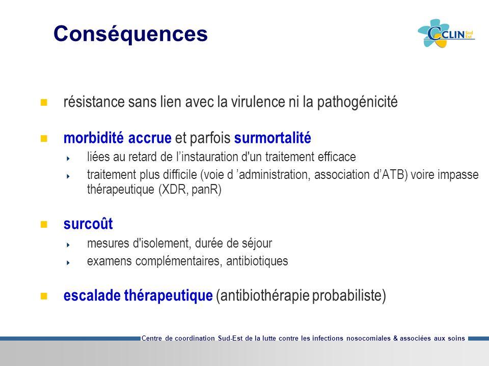 Centre de coordination Sud-Est de la lutte contre les infections nosocomiales & associées aux soins Conséquences résistance sans lien avec la virulenc