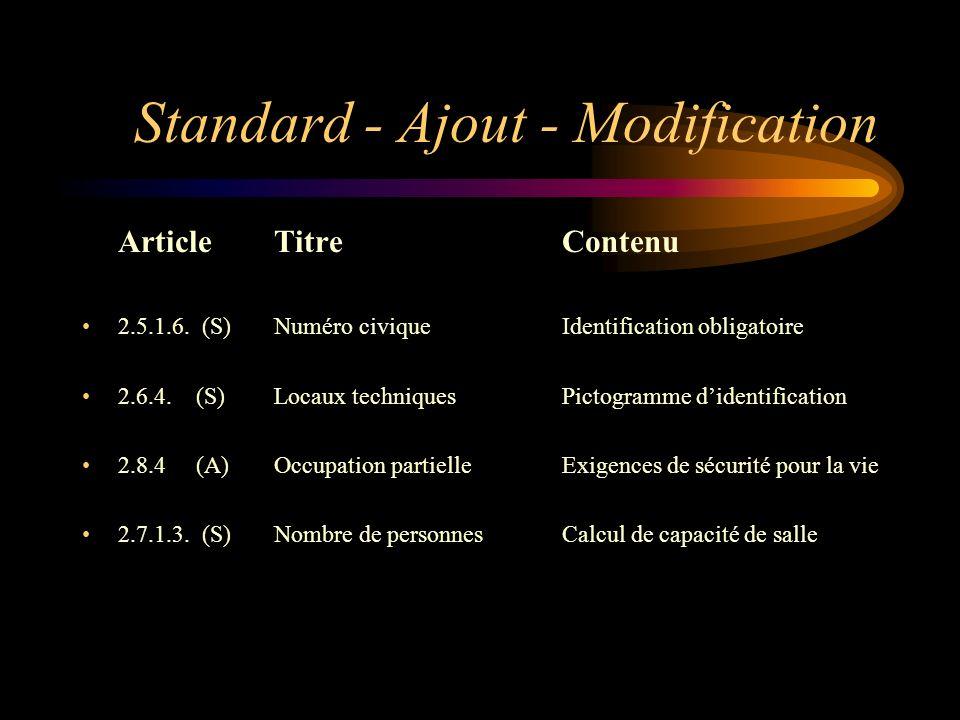 Standard - Ajout - Modification ArticleTitreContenu 2.5.1.6.