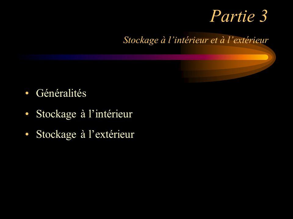 Partie 3 Stockage à lintérieur et à lextérieur Généralités Stockage à lintérieur Stockage à lextérieur