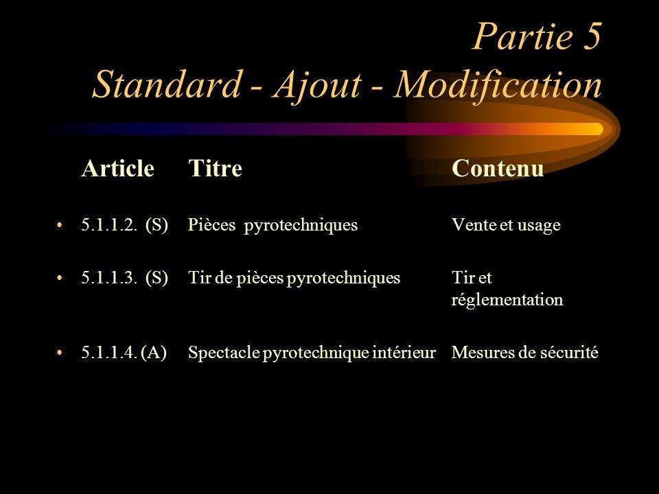 Partie 5 Standard - Ajout - Modification ArticleTitreContenu 5.1.1.2. (S)Pièces pyrotechniquesVente et usage 5.1.1.3. (S)Tir de pièces pyrotechniquesT
