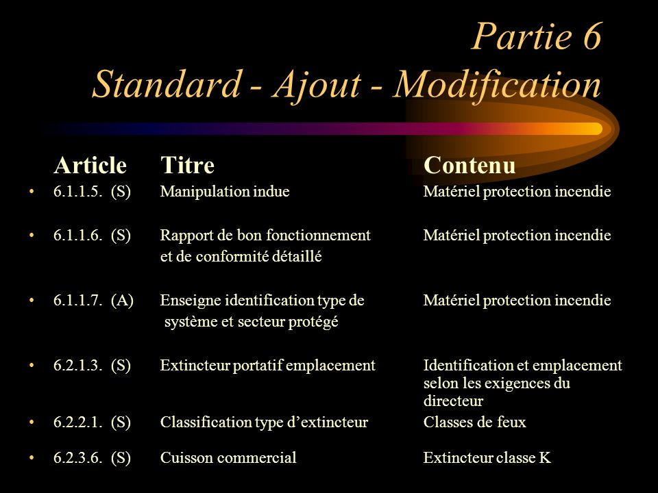 Partie 6 Standard - Ajout - Modification ArticleTitreContenu 6.1.1.5. (S)Manipulation indueMatériel protection incendie 6.1.1.6. (S)Rapport de bon fon