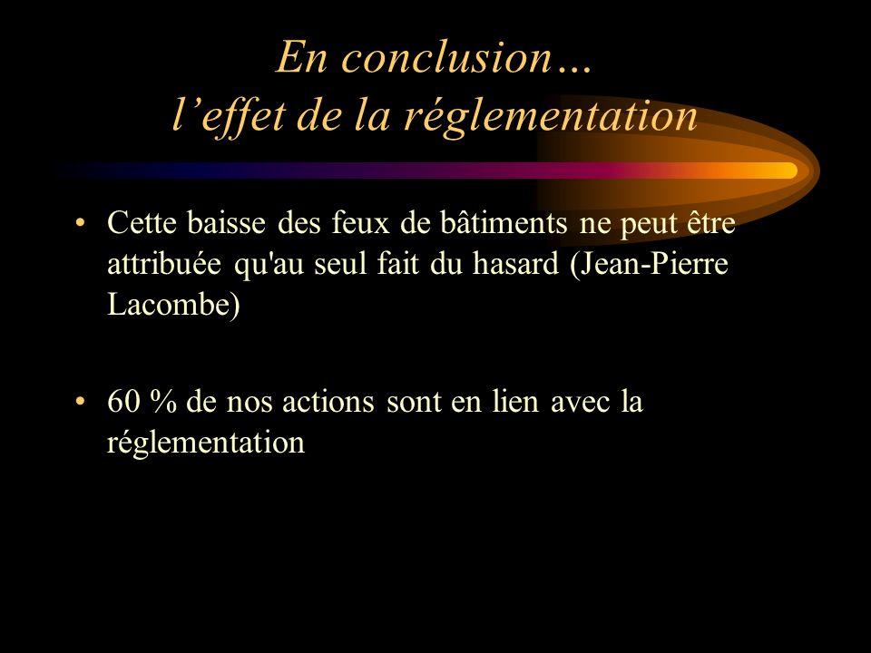 Cette baisse des feux de bâtiments ne peut être attribuée qu'au seul fait du hasard (Jean-Pierre Lacombe) 60 % de nos actions sont en lien avec la rég
