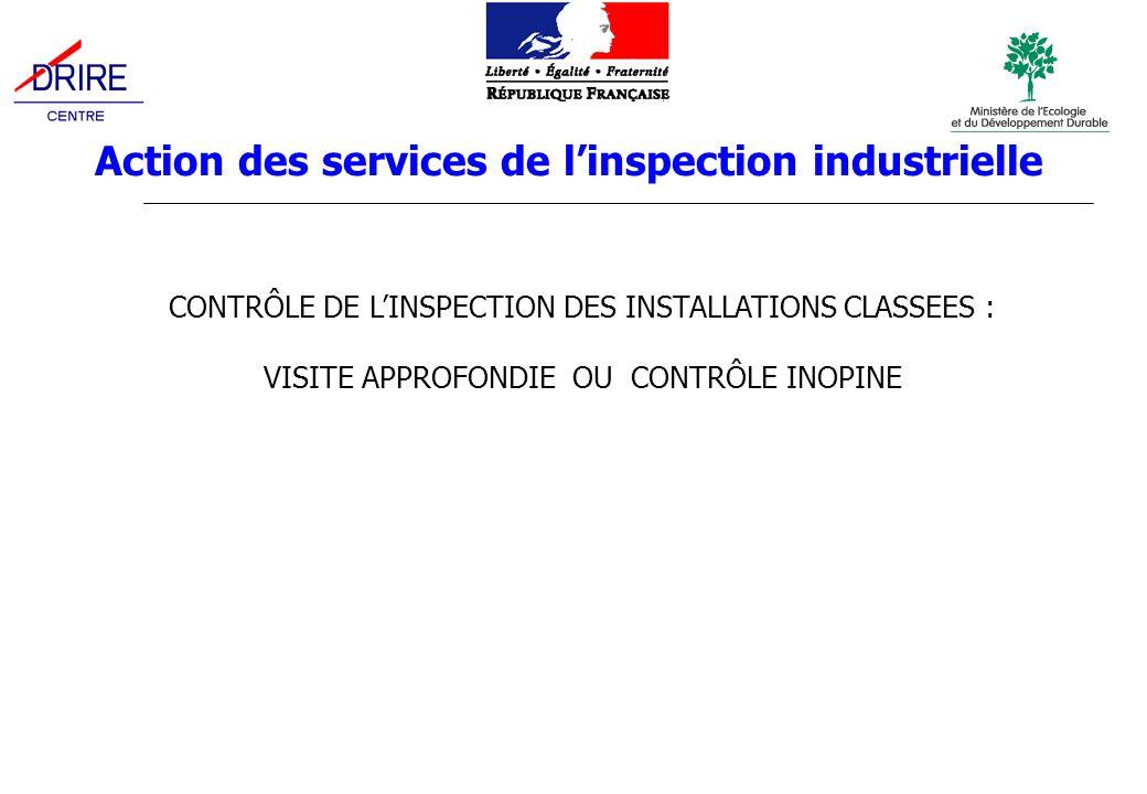 Action des services de linspection industrielle CONTRÔLE DE LINSPECTION DES INSTALLATIONS CLASSEES : VISITE APPROFONDIE OU CONTRÔLE INOPINE
