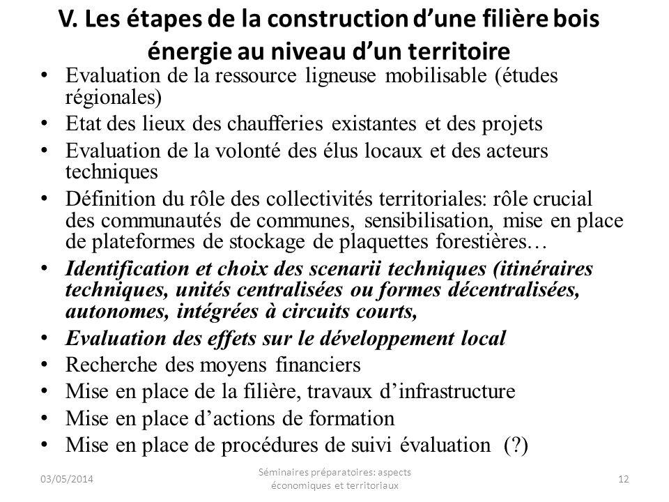 V. Les étapes de la construction dune filière bois énergie au niveau dun territoire Evaluation de la ressource ligneuse mobilisable (études régionales