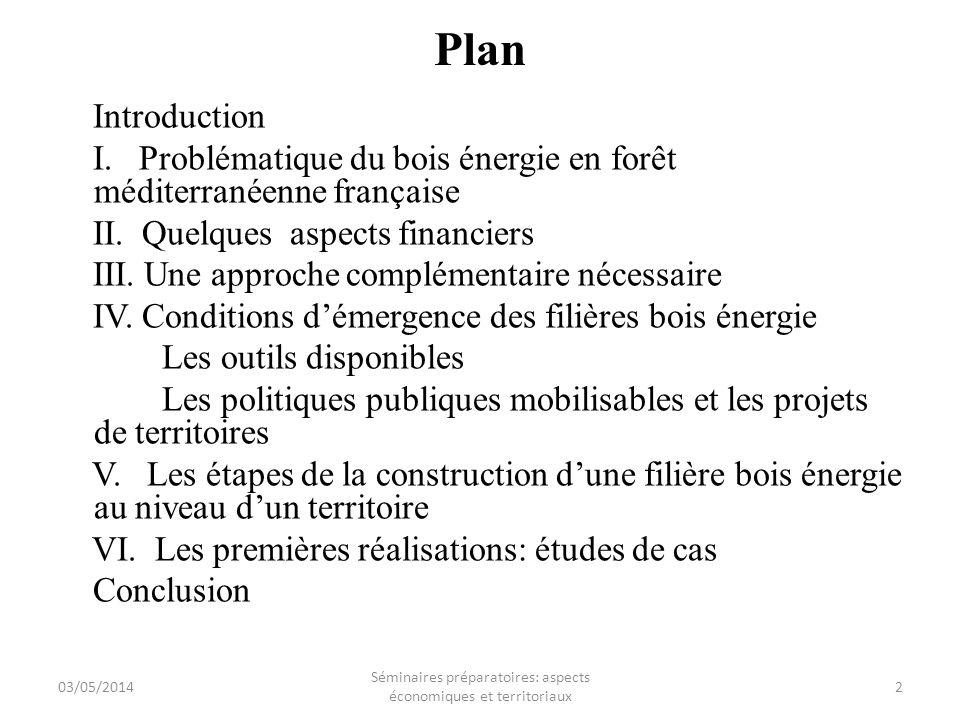Plan Introduction I. Problématique du bois énergie en forêt méditerranéenne française II. Quelques aspects financiers III. Une approche complémentaire