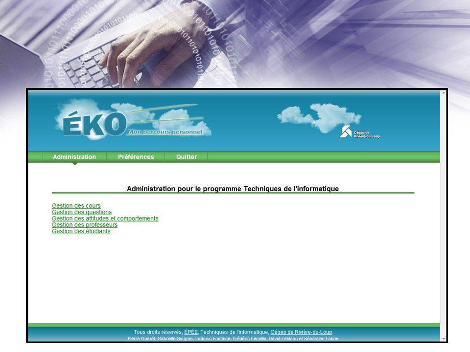 Portfolio – Dossier de cheminement Échéancier Automne 2010 Suivi des attitudes et des comportements.
