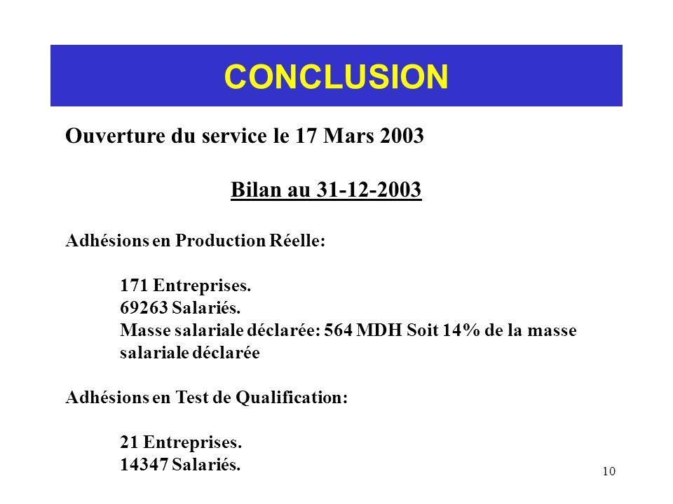 10 CONCLUSION Ouverture du service le 17 Mars 2003 Bilan au 31-12-2003 Adhésions en Production Réelle: 171 Entreprises. 69263 Salariés. Masse salarial