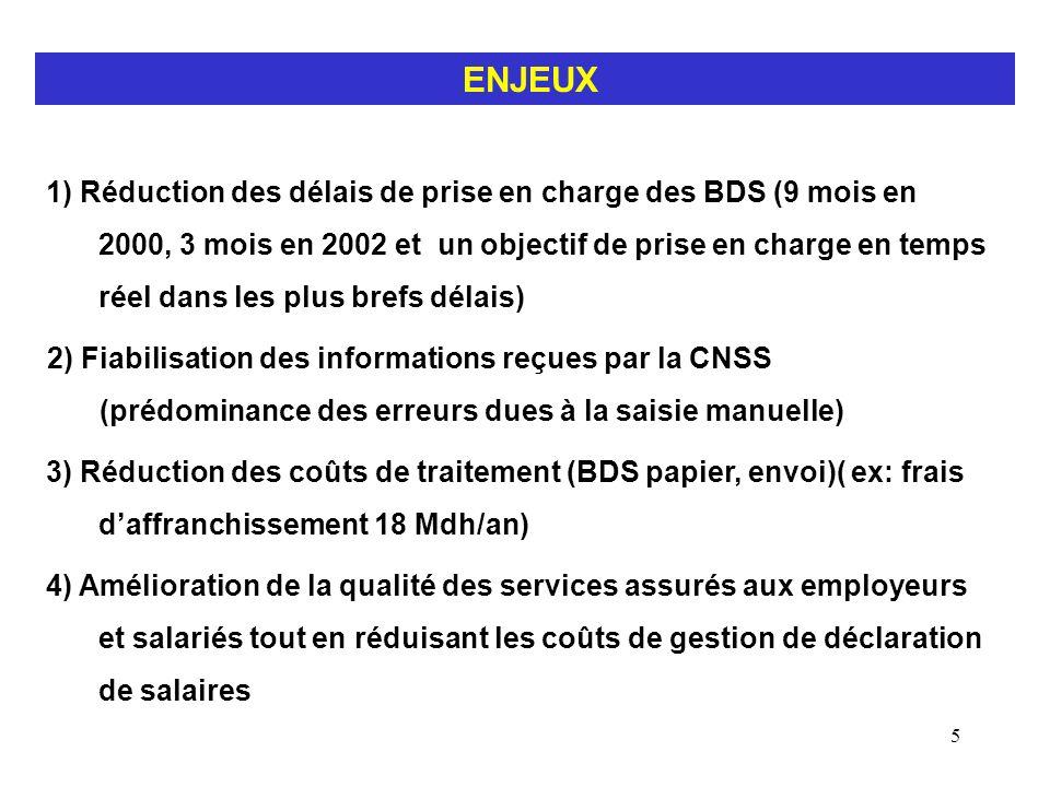 5 ENJEUX 1) Réduction des délais de prise en charge des BDS (9 mois en 2000, 3 mois en 2002 et un objectif de prise en charge en temps réel dans les p