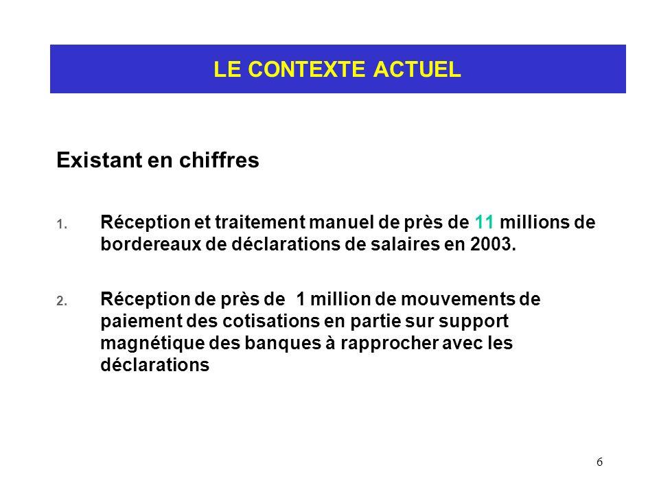 6 LE CONTEXTE ACTUEL Existant en chiffres 1. Réception et traitement manuel de près de 11 millions de bordereaux de déclarations de salaires en 2003.