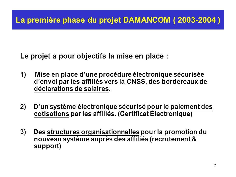 7 La première phase du projet DAMANCOM ( 2003-2004 ) Le projet a pour objectifs la mise en place : 1) Mise en place dune procédure électronique sécuri