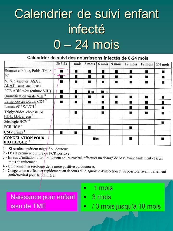 Calendrier de suivi enfant infecté 0 – 24 mois Naissance pour enfant issu de TME 1 mois 3 mois / 3 mois jusquà 18 mois