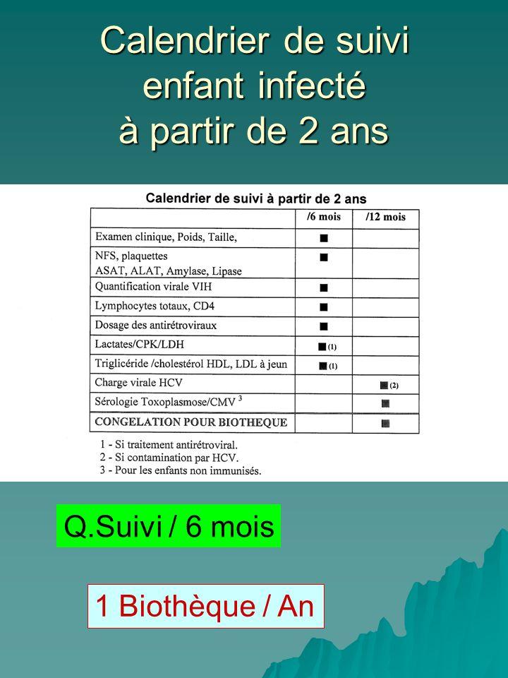 Calendrier de suivi enfant infecté à partir de 2 ans Q.Suivi / 6 mois 1 Biothèque / An