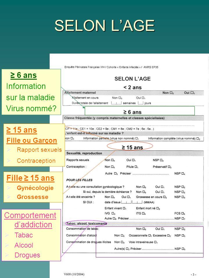 SELON LAGE 6 ans Information sur la maladie Virus nommé.