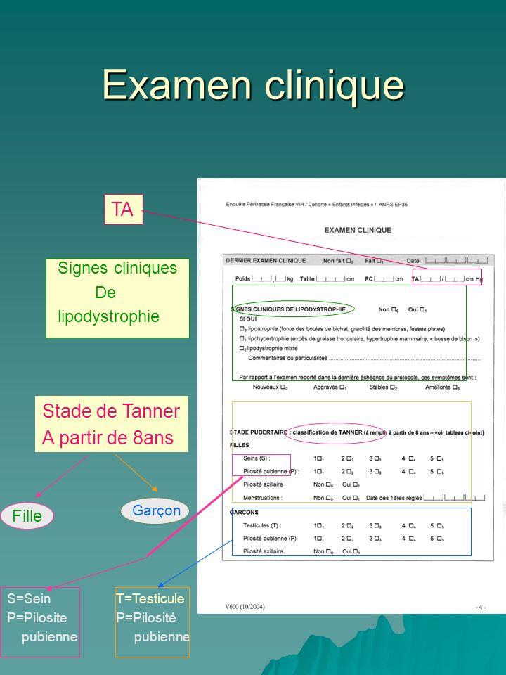 Examen clinique Signes cliniques De lipodystrophie TA Stade de Tanner A partir de 8ans S=Sein P=Pilosite pubienne Fille Garçon T=Testicule P=Pilosité pubienne
