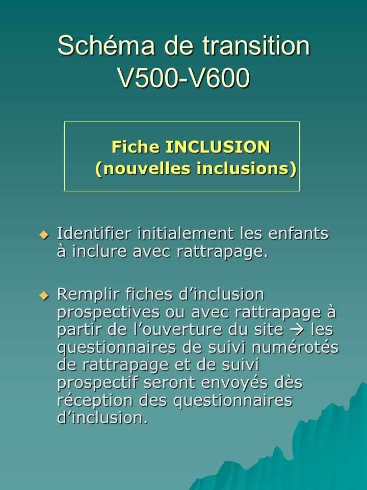 Schéma de transition V500-V600 Fiche INCLUSION (nouvelles inclusions) (nouvelles inclusions) Identifier initialement les enfants à inclure avec rattrapage.