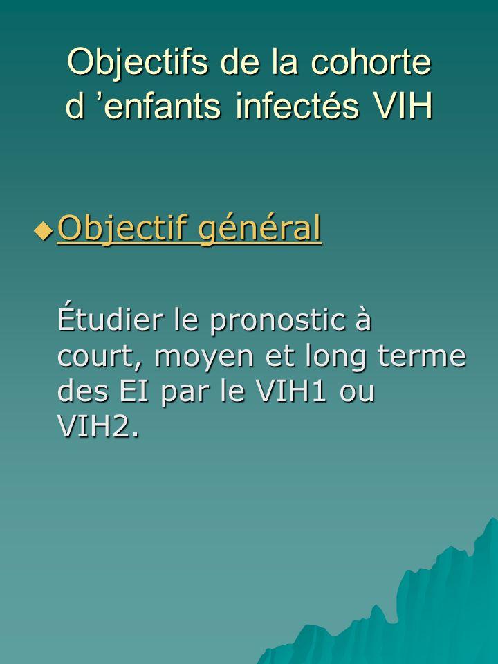 Objectifs de la cohorte d enfants infectés VIH Objectif général Objectif général Étudier le pronostic à court, moyen et long terme des EI par le VIH1 ou VIH2.