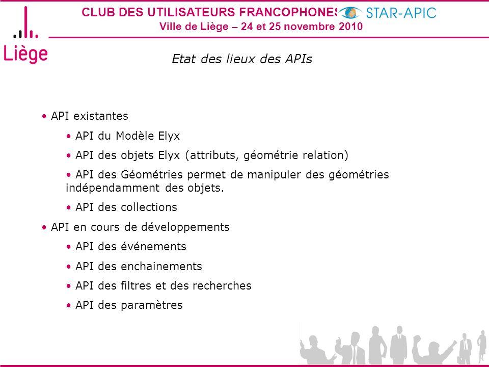 CLUB DES UTILISATEURS FRANCOPHONES STAR-APIC 2010 Ville de Liège – 24 et 25 novembre 2010 Etat des lieux des APIs API existantes API du Modèle Elyx AP