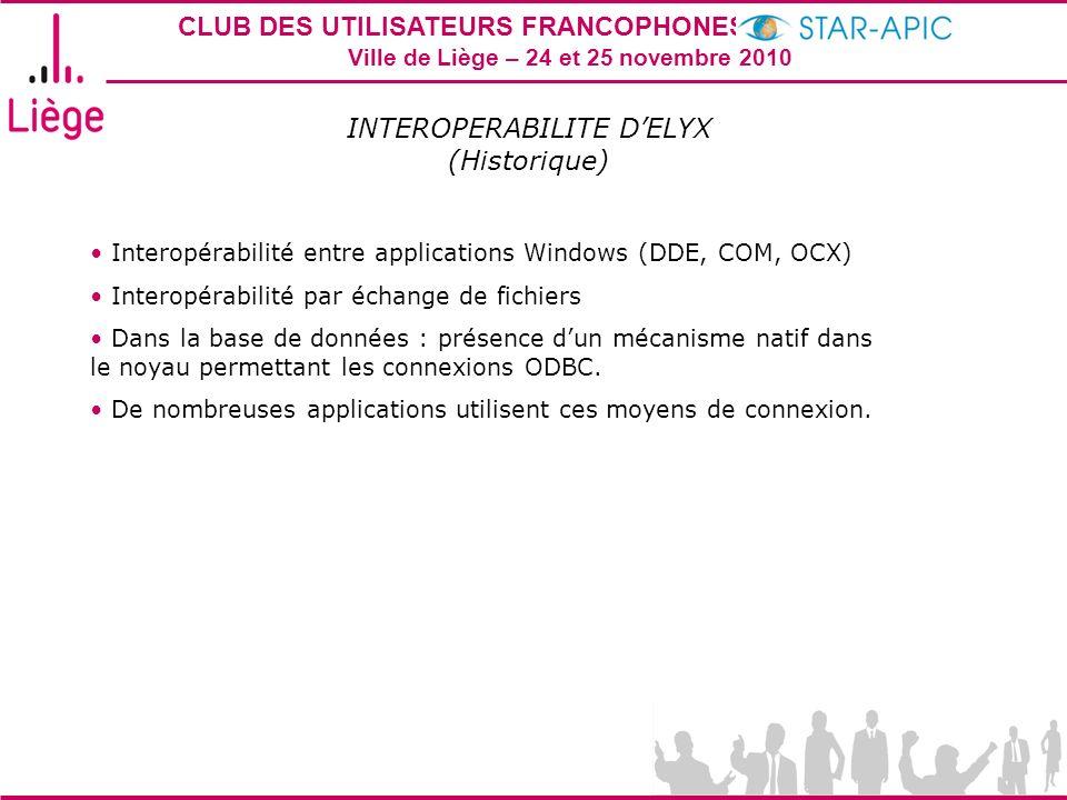 CLUB DES UTILISATEURS FRANCOPHONES STAR-APIC 2010 Ville de Liège – 24 et 25 novembre 2010 INTEROPERABILITE DELYX (Historique) Interopérabilité entre a