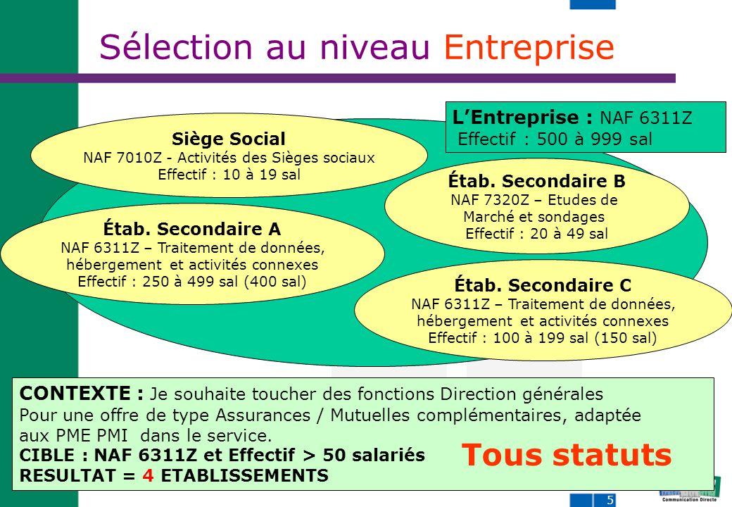 5 Sélection au niveau Entreprise Siège Social NAF 7010Z - Activités des Sièges sociaux Effectif : 10 à 19 sal Étab.