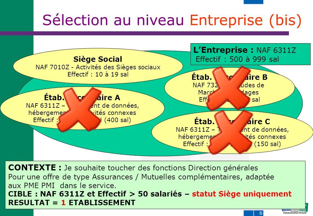 6 Sélection au niveau Entreprise (bis) Siège Social NAF 7010Z - Activités des Sièges sociaux Effectif : 10 à 19 sal Étab.