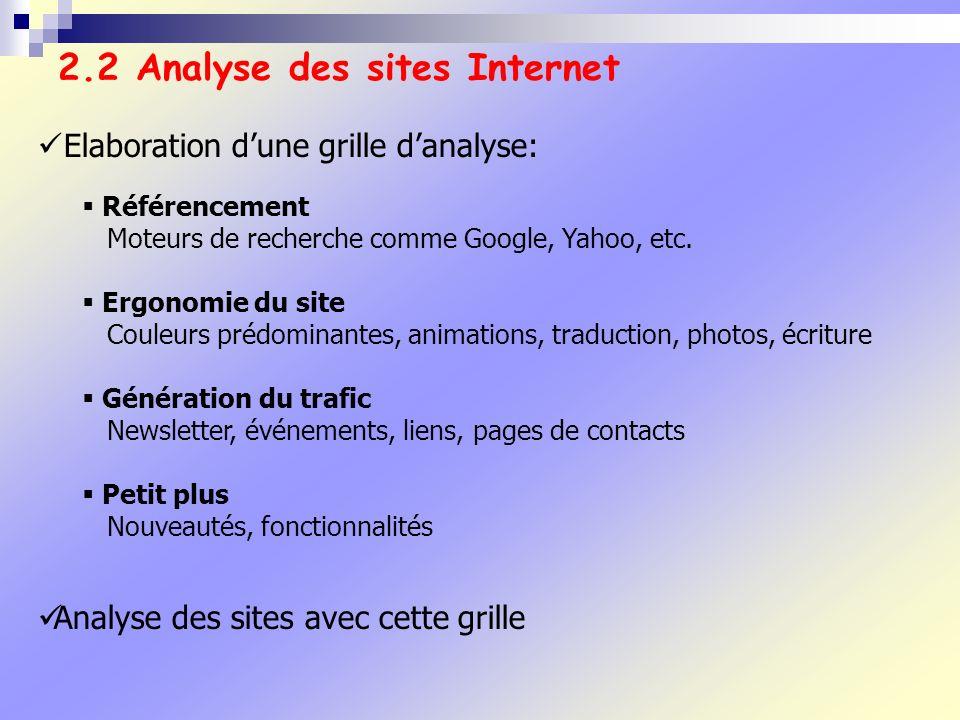 2.2 Analyse des sites Internet Référencement Moteurs de recherche comme Google, Yahoo, etc.