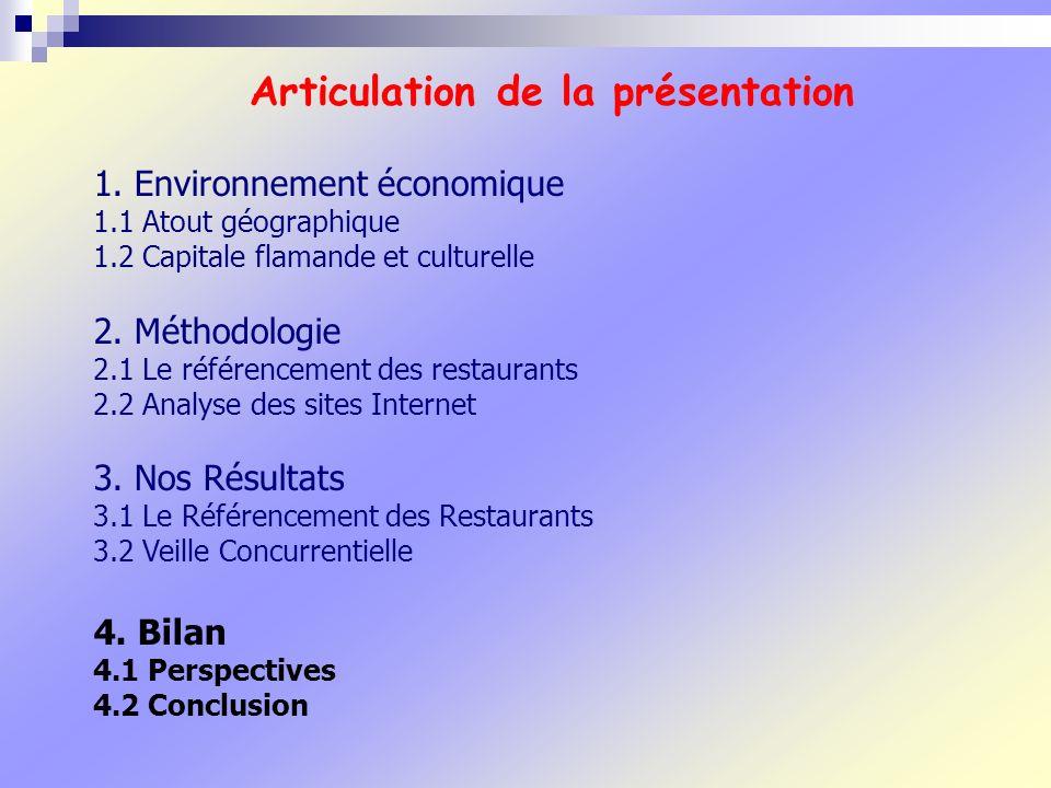 Articulation de la présentation 1.