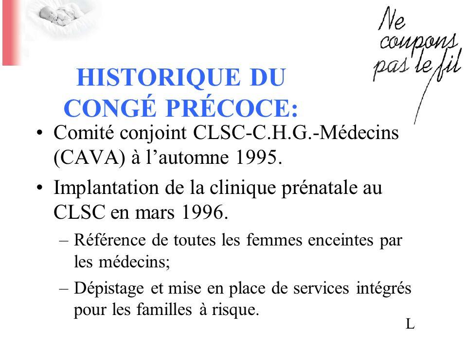 HISTORIQUE DU CONGÉ PRÉCOCE: Comité conjoint CLSC-C.H.G.-Médecins (CAVA) à lautomne 1995. Implantation de la clinique prénatale au CLSC en mars 1996.