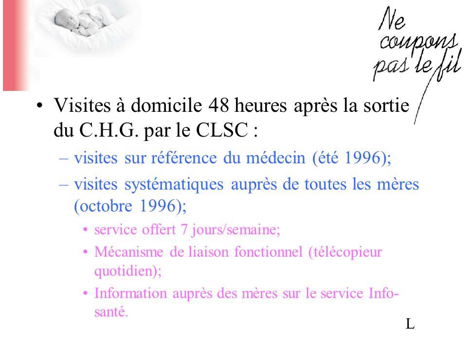 Visites à domicile 48 heures après la sortie du C.H.G. par le CLSC : –visites sur référence du médecin (été 1996); –visites systématiques auprès de to
