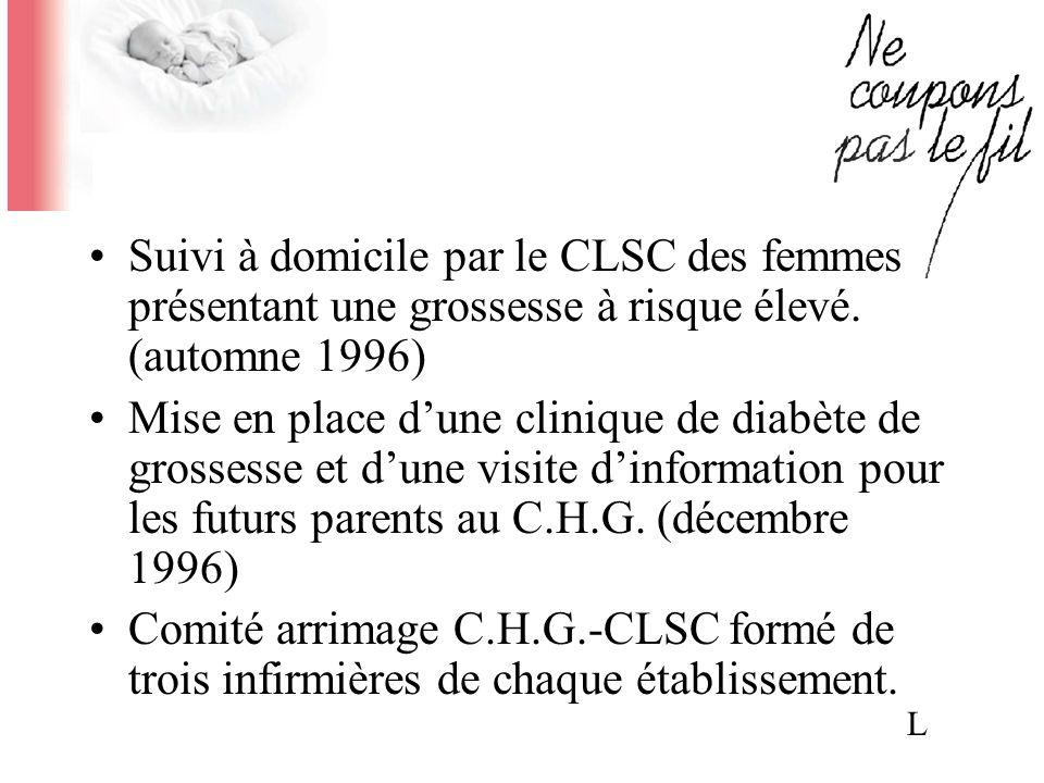 Suivi à domicile par le CLSC des femmes présentant une grossesse à risque élevé. (automne 1996) Mise en place dune clinique de diabète de grossesse et