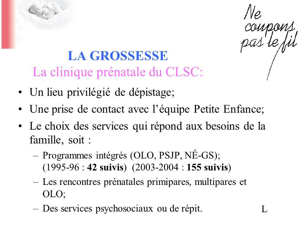 LA GROSSESSE La clinique prénatale du CLSC: Un lieu privilégié de dépistage; Une prise de contact avec léquipe Petite Enfance; Le choix des services q