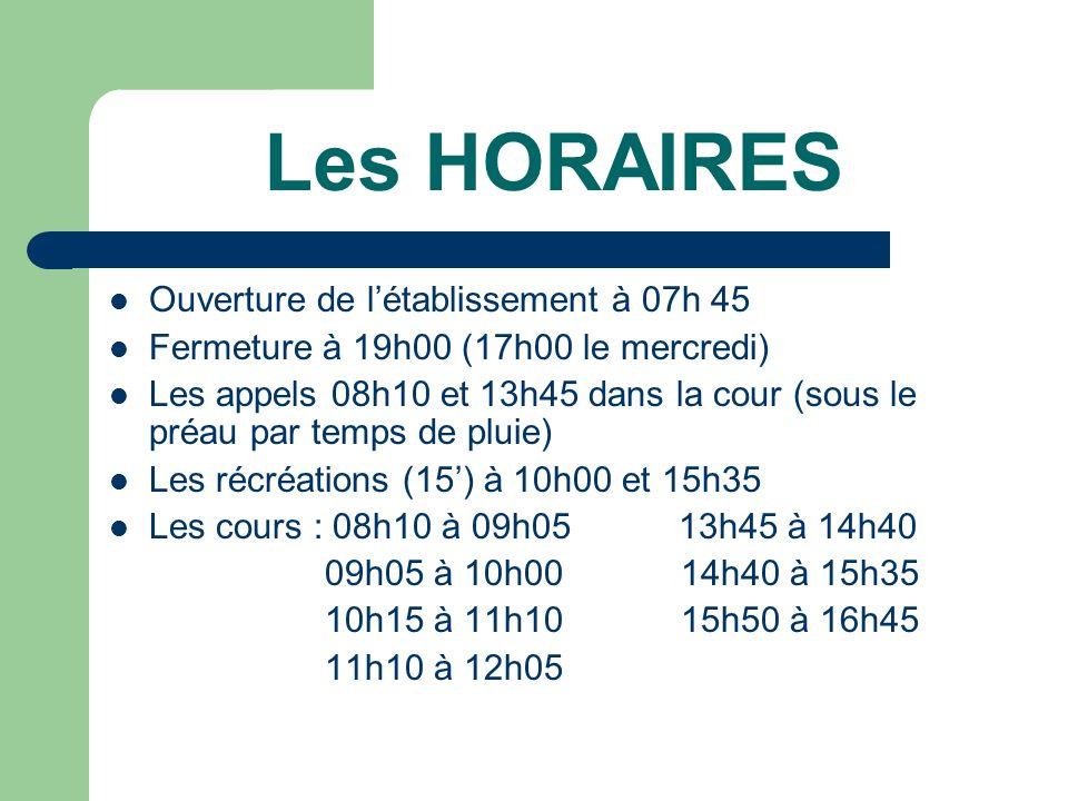 Les HORAIRES Ouverture de létablissement à 07h 45 Fermeture à 19h00 (17h00 le mercredi) Les appels 08h10 et 13h45 dans la cour (sous le préau par temps de pluie) Les récréations (15) à 10h00 et 15h35 Les cours : 08h10 à 09h05 13h45 à 14h40 09h05 à 10h00 14h40 à 15h35 10h15 à 11h10 15h50 à 16h45 11h10 à 12h05