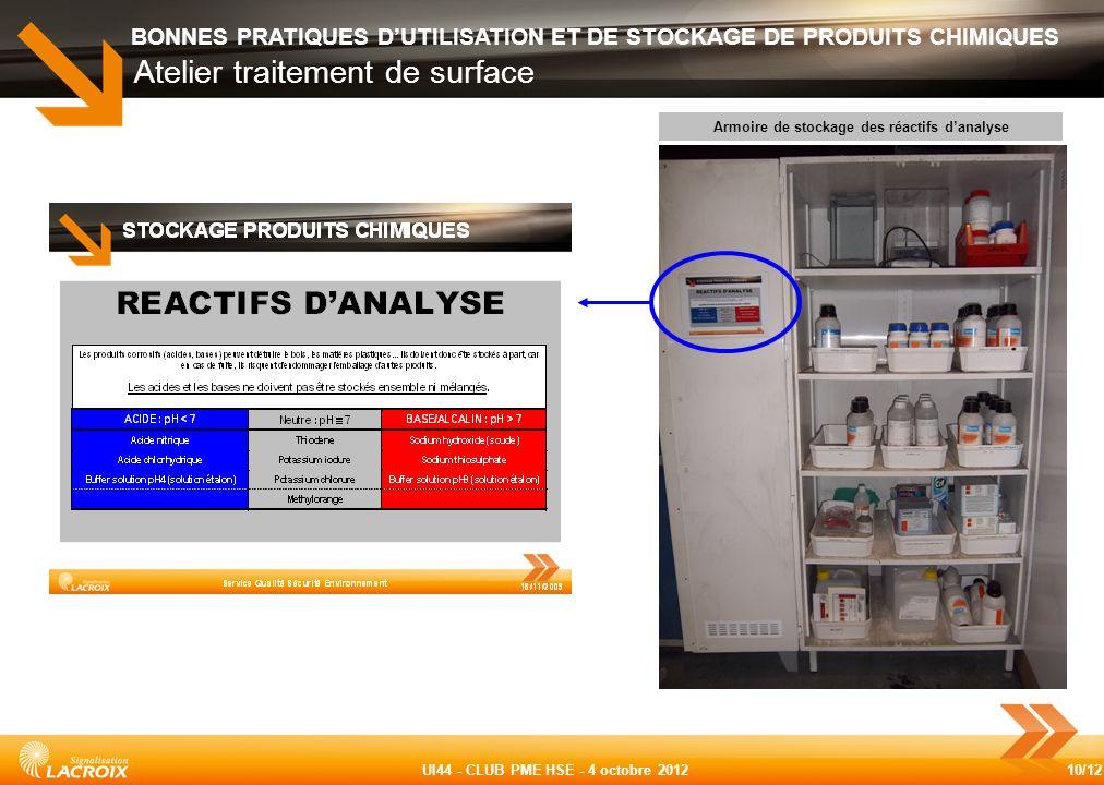 10/12 UI44 - CLUB PME HSE - 4 octobre 2012 BONNES PRATIQUES DUTILISATION ET DE STOCKAGE DE PRODUITS CHIMIQUES Armoire de stockage des réactifs danalys