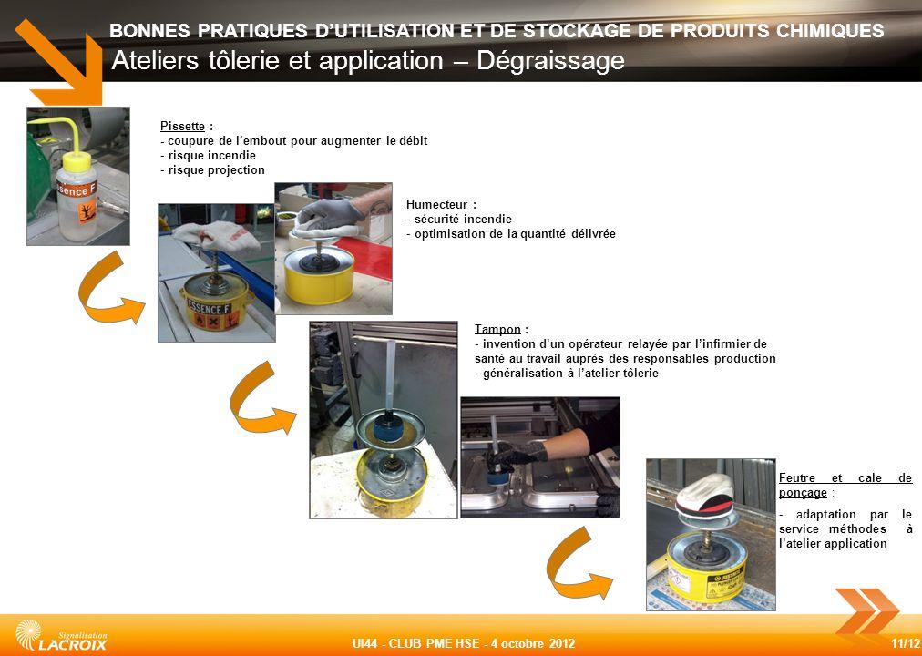 11/12 UI44 - CLUB PME HSE - 4 octobre 2012 BONNES PRATIQUES DUTILISATION ET DE STOCKAGE DE PRODUITS CHIMIQUES Ateliers tôlerie et application – Dégrai