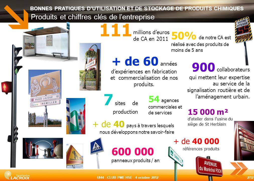2/12 UI44 - CLUB PME HSE - 4 octobre 2012 BONNES PRATIQUES DUTILISATION ET DE STOCKAGE DE PRODUITS CHIMIQUES millions deuros de CA en 2011 900 collabo
