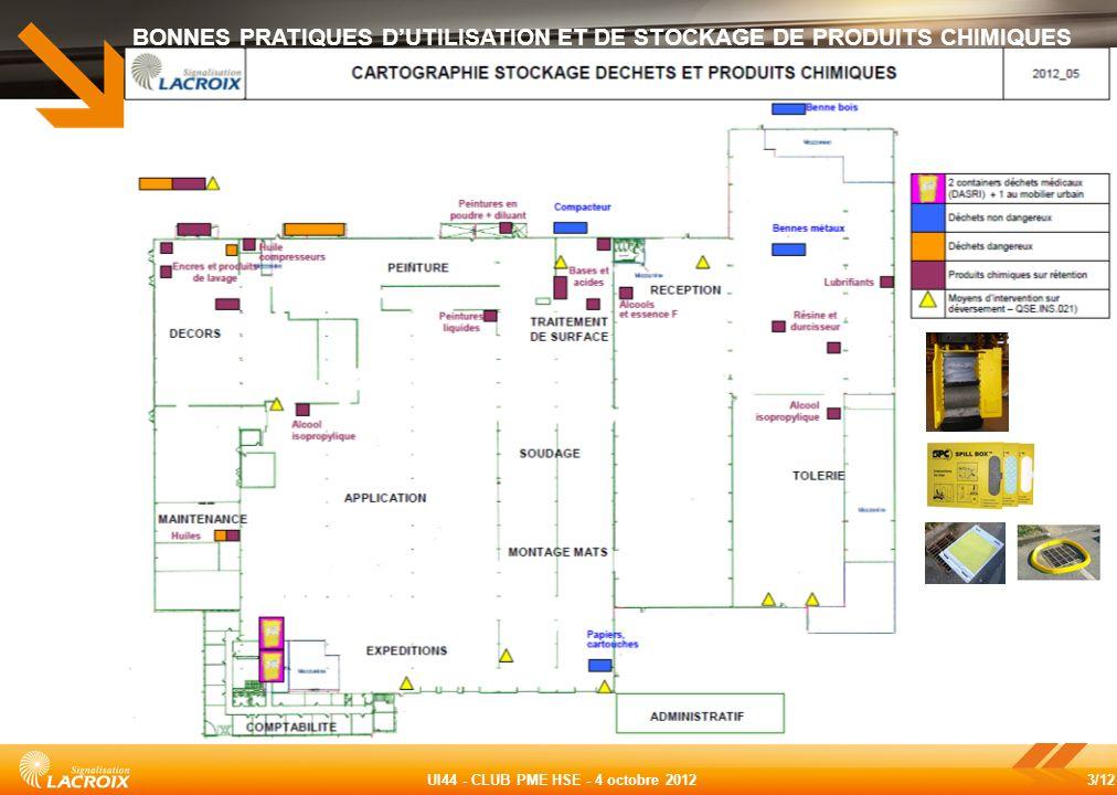3/12 UI44 - CLUB PME HSE - 4 octobre 2012 BONNES PRATIQUES DUTILISATION ET DE STOCKAGE DE PRODUITS CHIMIQUES