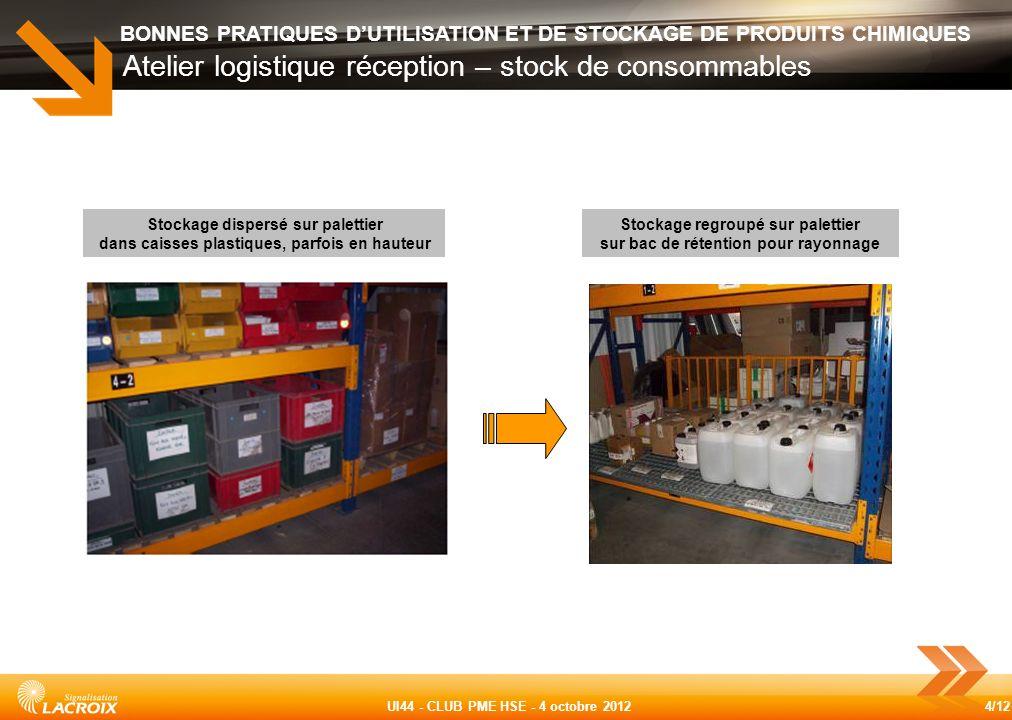 4/12 UI44 - CLUB PME HSE - 4 octobre 2012 BONNES PRATIQUES DUTILISATION ET DE STOCKAGE DE PRODUITS CHIMIQUES Atelier logistique réception – stock de c