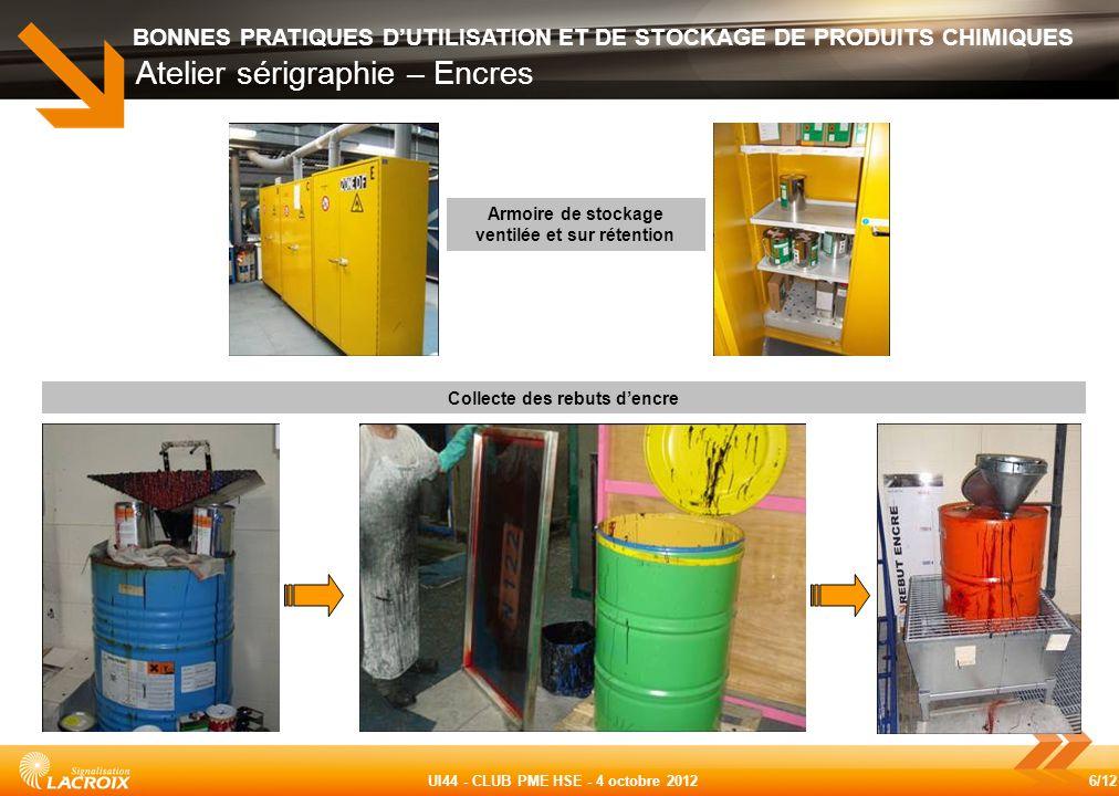 6/12 UI44 - CLUB PME HSE - 4 octobre 2012 BONNES PRATIQUES DUTILISATION ET DE STOCKAGE DE PRODUITS CHIMIQUES Atelier sérigraphie – Encres Collecte des