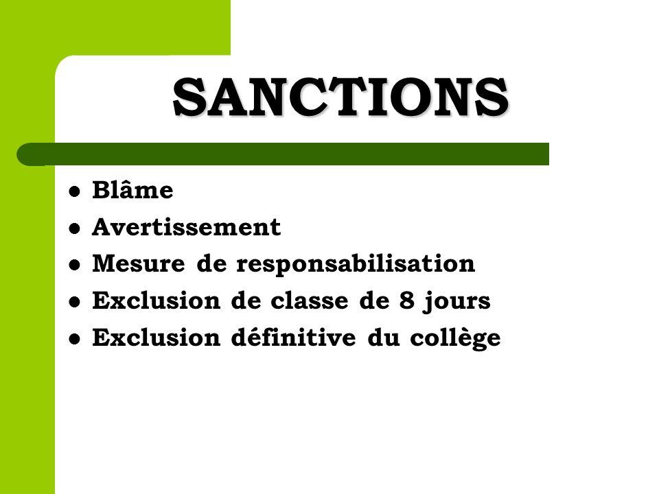 SANCTIONS Blâme Avertissement Mesure de responsabilisation Exclusion de classe de 8 jours Exclusion définitive du collège