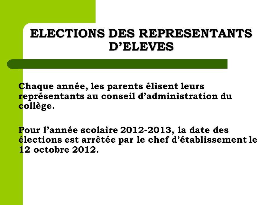 ELECTIONS DES REPRESENTANTS DELEVES Chaque année, les parents élisent leurs représentants au conseil dadministration du collège. Pour lannée scolaire